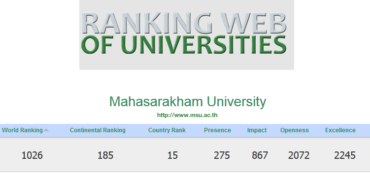 MSU Ranked 1026 Over 21250 HEIs Worldwide @ Webometrics Ranking