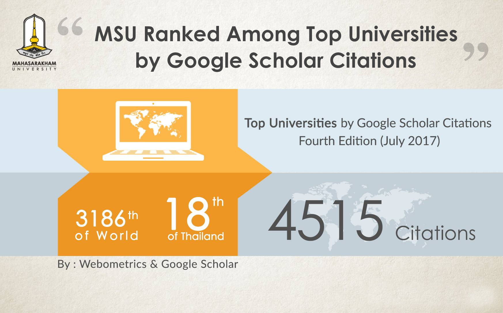 MSU Ranked Among Top Universities by Google Scholar Citations