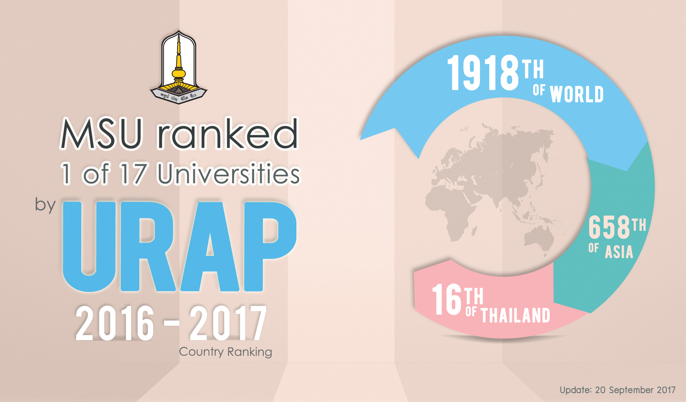 MSU ranked 1 of 17 Universities by URAP 2016-2017 Country Ranking