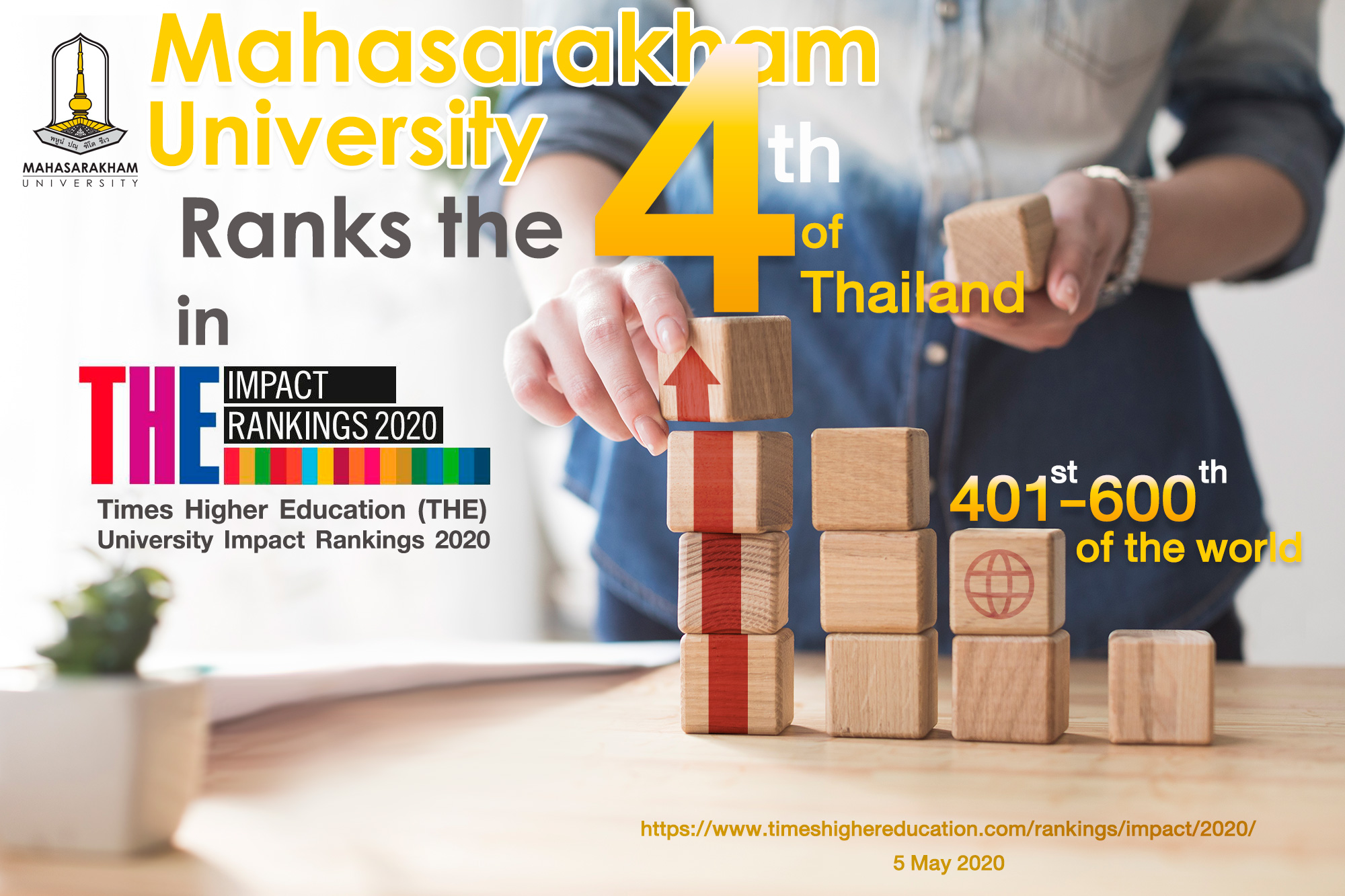 Mahasarakham University Ranks the 4th of Thailand in Times Higher Education (THE) University Impact Rankings 2020