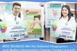 MSU Students Win the National Infographics and Motion Infographics Design Contest Awards