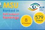MSU Ranked in RUR Subject Rankings