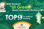 MSU Ranked in UI Green World University Ranking 2018