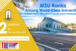 MSU Ranks Among World-Class Universities in Times Higher Education University Impact Rankings 2019