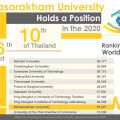 Mahasarakham University Holds a Position in the 2020 Round University Ranking (RUR), Ranking of Leading World Universities.