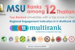 MSU Ranks among 12 Thailand Top-Ranked Universities with a top score in One of Regional Engagement Indicators in U-Multirank 2020